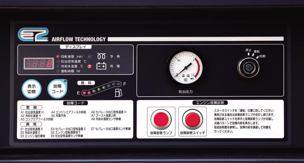 Приборная панель компрессора AIRMAN