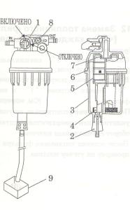 airman pds 130,175 fuil-sistem-4