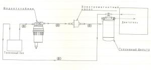 airman pds 130,175 fuil-sistem-8