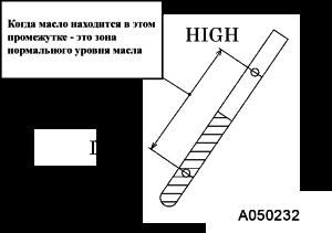 airman pds 130,175 oil-1